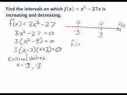 First Derivative Sign Chart First Derivative Sign Charts