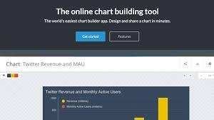 Best Online Chart Tool 20 Best Graph Visualization Tool Online 2019