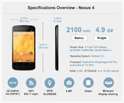 nexus 4 sim card size lg nexus 4 review android central
