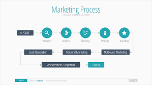 Marketing presentation ppt