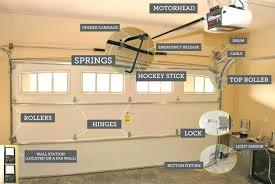 cool garage door cable repair