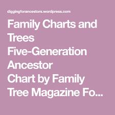 Hillsborough County Organizational Chart Free Genealogy Forms And Charts Genealogy Free Family