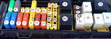 fuses and relays box diagram ford taurus 2000 2007 fuse box diagram ford taurus ford taurus4 blok kapot 2