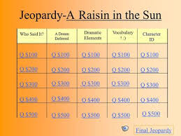 A Raisin In The Sun Character Analysis Chart A Raisin In The Sun Characters Walter Lee Younger The
