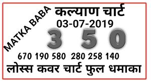 Kalyan 03 07 2019 Matka Baba Chart Kalyan Matka Trick Satta Matka Chart