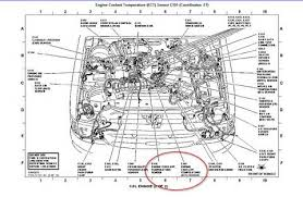 similiar ford v engine diagram keywords 1999 ford ranger 3 0 v6 the intake right above the water pump