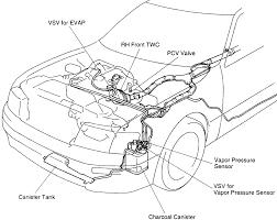 wiring diagram lexus wiring discover your wiring diagram lexus es300 pcv valve location