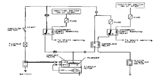 electric furnace flame sensor location wiring diagram for car engine residential ac units diagram additionally nordyne thermostat wiring diagram moreover intertherm limit switch location likewise furnace