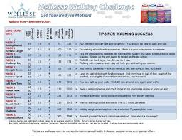 Lose Weight Walking Chart Lose Weight Walking Chart Belly Fat Weight Many