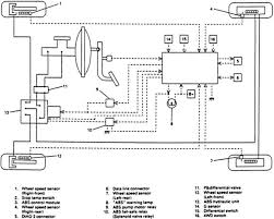 anti lock brakes 11 hydraulic line and wiring schematic for a common 4 wheel abs system