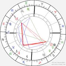 Oprah Winfrey Birth Chart Dolly Parton Birth Chart Horoscope Date Of Birth Astro