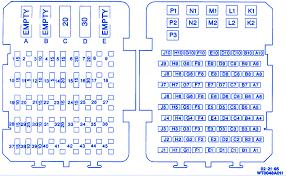 chevrolet cavalier rs drl fuse box block circuit breaker chevrolet cavalier rs drl 1996 fuse box block circuit breaker diagram
