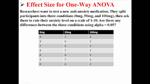 cohen s d effect size chart effect size for one way anova youtube