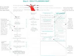 Day Planner Printable Weekly For A Family Templates Exchange Daily