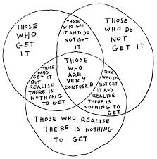 Best Venn Diagram Ever Best Venn Diagram Ever Iii