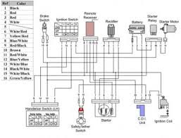 110cc electric start wiring diagram 110cc image 125cc chinese atv wiring diagram 125cc image about wiring on 110cc electric start wiring diagram