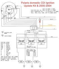 2001 polaris scrambler 90 wiring schematic motorview co 3 Phase Motor Wiring Diagrams loop wiring diagram examples refrence circuit
