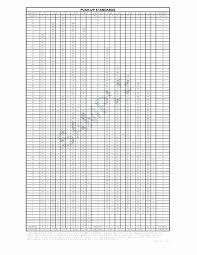 Army Prt Standards Chart 58 Nice Apft Push Up Chart Home Furniture