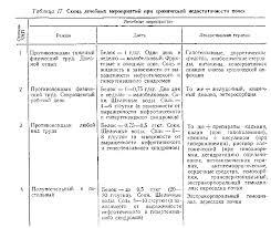 Скачать бесплатно Реферат на тему пакет statgr без регистрации  реферат на тему охрана труда трудовой договор
