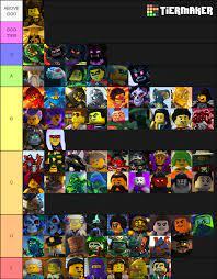 My version of the ninjago character power level tier list! : Ninjago