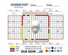 Lotto Max Number Frequency Chart 14 Best Lottery Number Tracker 649 Poet Images In 2019