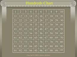 Prime Number Chart Up To 2000 Prime Numbers