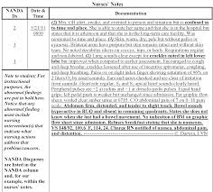 Nursing Note Template nursing progress notes example ALL THINGS NURSING Pinterest 1