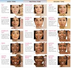 Skin Tone Chart With Names Names Online Charts Collection