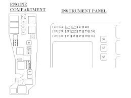 toyota echo fuse box diagram toyota echo door panel \u2022 wiring 2000 sienna fuse map at 1999 Toyota Sienna Fuse Box Diagram