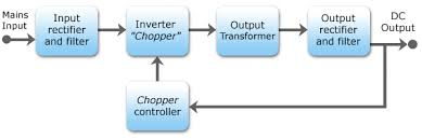 block diagram of smps info switched mode power supply wiring block