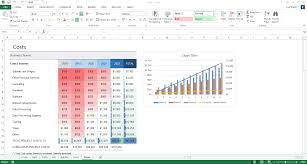 Breakeven Template Hotel Break Even Analysis Template Excel Natural Buff Dog 10