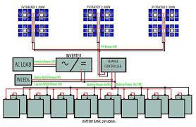 trackerschametic jpg lighting system diagram lighting image wiring diagram solar home lighting system