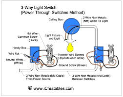 wire a three way switch icreatables com fancy light wiring diagram 3 way light switch wiring diagram multiple lights at 3 Way Switch Wiring Diagram Power At Switch