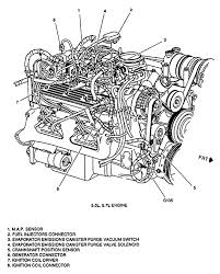 similiar chevy 350 engine diagram keywords pin chevy 350 motor diagram