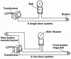 doorbell wiring diagram tutorial wiring diagram nutone doorbell wiring diagram auto schematic