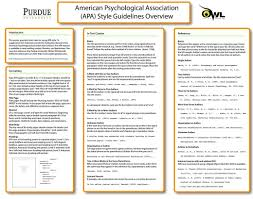 A Handy Classroom Poster On Apa Style School Library Gems Apa