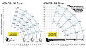 auto crane products service cranes 4004eh Auto Crane Wiring Diagram Auto Crane Wiring Diagram #44 auto crane 3203 wiring diagram