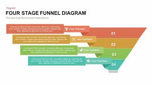 Powerpoint Funnel Chart Template 4 Stage Funnel Diagram Powerpoint Template And Keynote