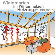 Wintergarten Heizung