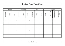 Math Placement Value Chart Printable Place Value Chart Worksheet Fun And Printable