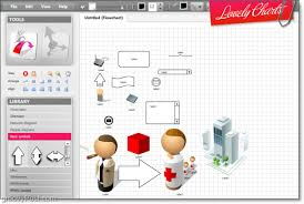 How To Create Diagrams And Flowcharts Using Lovely Charts
