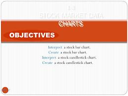 Objectives 1 2 Stock Market Data Ppt Video Online Download