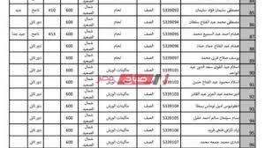 نتيجة الدبلوم الثانوي الصناعي المهني 2021 بالاسم ورقم الجلوس - موقع صباح مصر