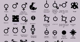 Gender Symbols Chart What Gender Do You Identify As Girlsaskguys