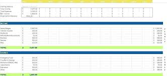 Samples Of Budget Spreadsheets Sample Home Budget Template Memo Example Sample Household