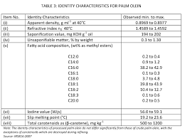 Iodine Value Chart Welcome To The Malaysian Palm Oil Board About Palm Oil