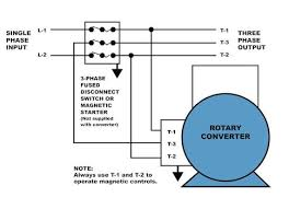 Control Engineering How To Properly Operate A Three Phase