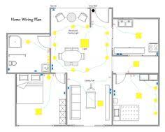 house wiring circuit diagram pdf home design ideas cool ideas indian house electrical wiring diagram pdf an electrical rewire is one of the most disruptive jobs that can be applied to a house this tutorial will show you how to create home rewiring plan for