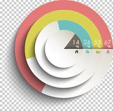 Pie Chart Infographic Pie Chart Infographic Diagram Png Clipart Brand Chart