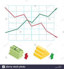 Gold Price Stock Market Chart Graph Chart Stock Market Rising And Falling Price Gold Bar